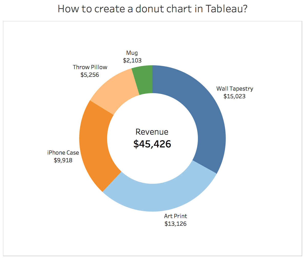 How to create a donut chart in tableau nikki yu posted on july 28 2017 july 28 2017 by nikki yu ccuart Images